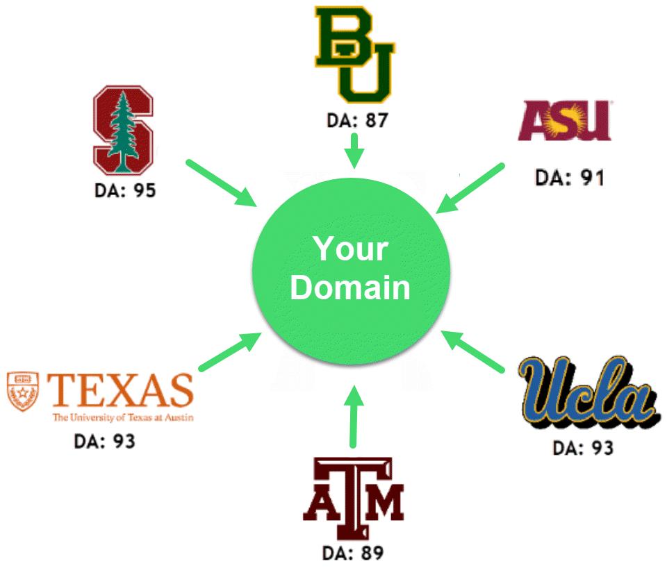 scholarship link network